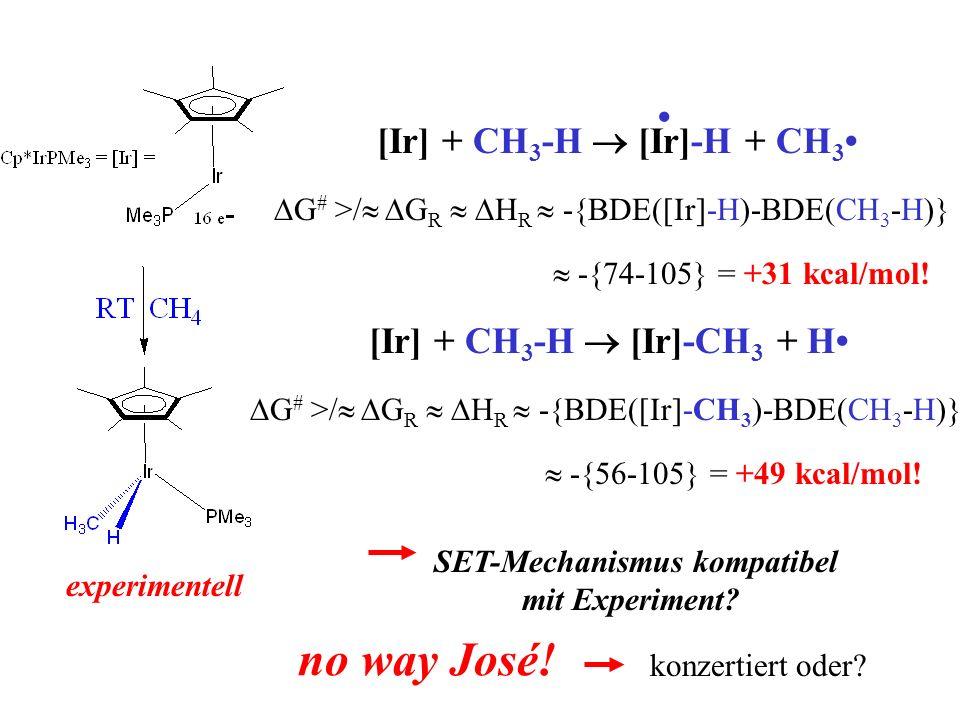no way José! • [Ir] + CH3-H  [Ir]-H + CH3•